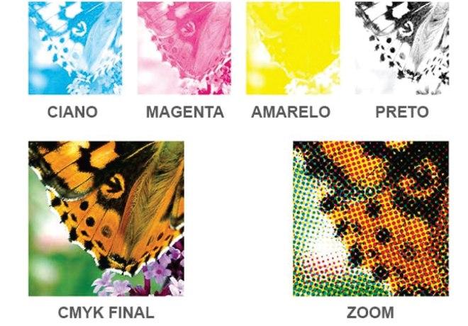 Demonstração de combinação de efeitos de cores aplicados em uma fotografia de borboleta para personalização