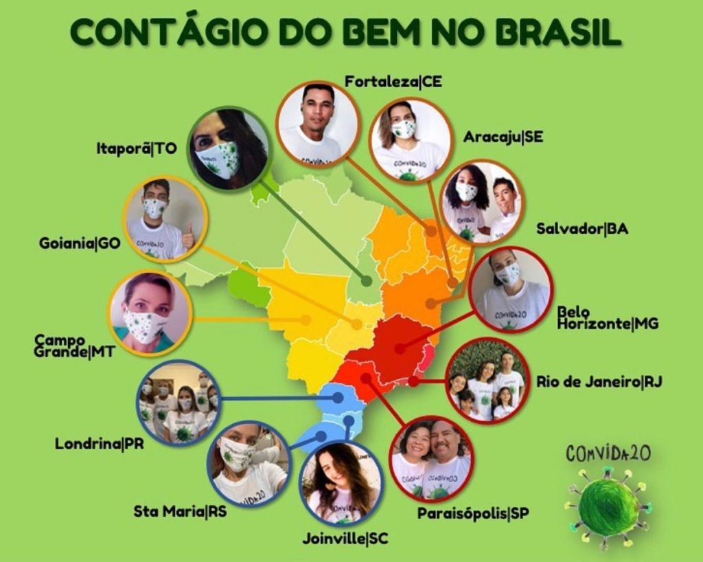 Projeto contágio do bem no Brasil: ComVida20